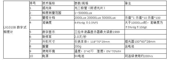 LX1010B 数字式照度计